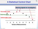 a statistical control chart