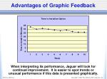 advantages of graphic feedback