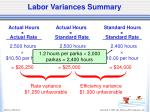 labor variances summary2