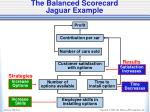 the balanced scorecard jaguar example1