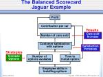 the balanced scorecard jaguar example2