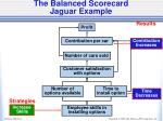 the balanced scorecard jaguar example3