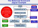 the balanced scorecard jaguar example4