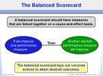 the balanced scorecard1