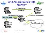 grid authentication with myproxy
