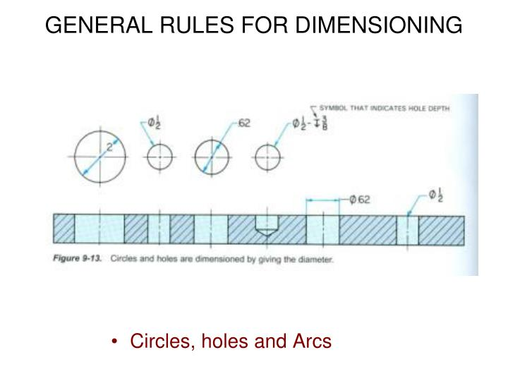 GENERAL RULES FOR DIMENSIONING