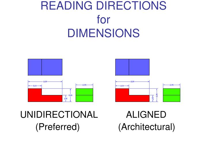 READING DIRECTIONS