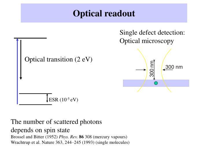 Optical transition