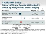 charisma study primary efficacy results mi stroke cv death by prespecified entry category