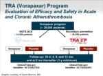 tra vorapaxar program evaluation of efficacy and safety in acute and chronic atherothrombosis