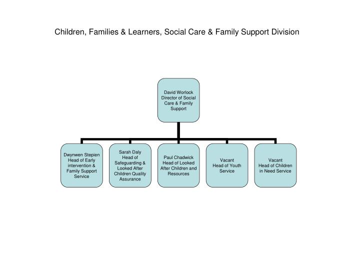 children families learners social care family support division n.