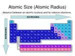 atomic size atomic radius