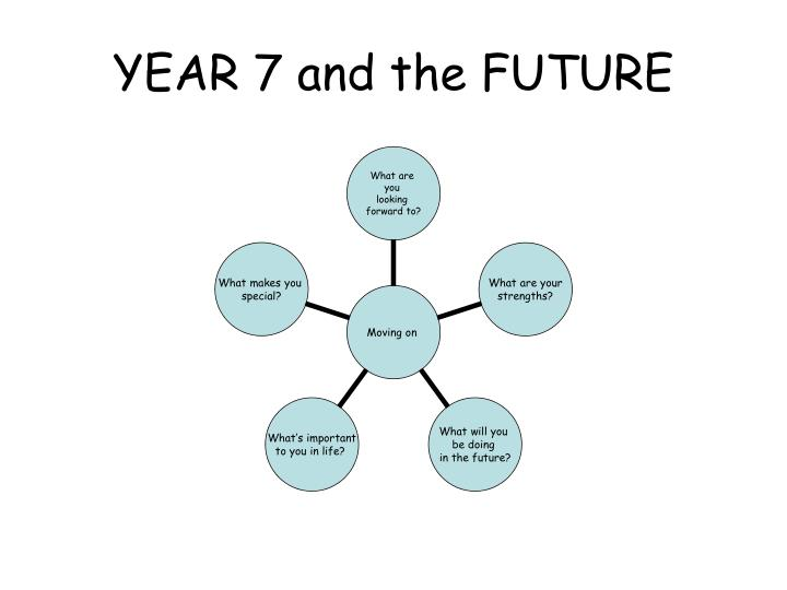YEAR 7 and the FUTURE