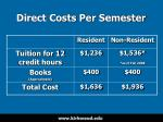 direct costs per semester