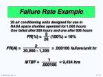 failure rate example