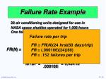 failure rate example1