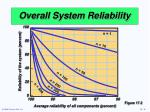 overall system reliability