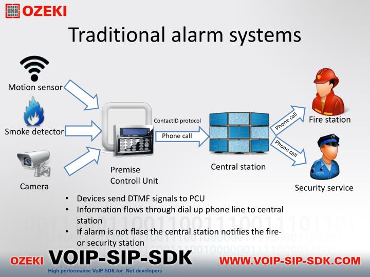 Traditional alarm systems