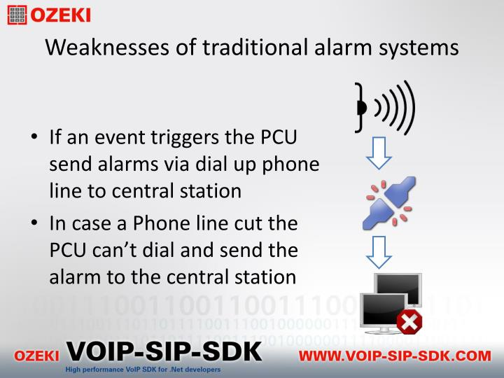 Weaknesses of traditional alarm systems