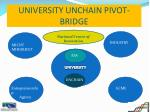university unchain pivot bridge