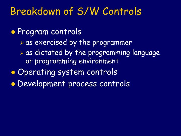 Breakdown of S/W Controls