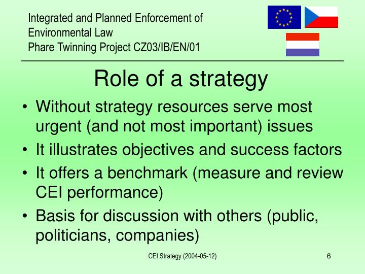 Role of a strategy