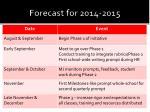 forecast for 2014 2015