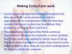 making circle cycle work2