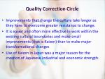 quality correction circle1