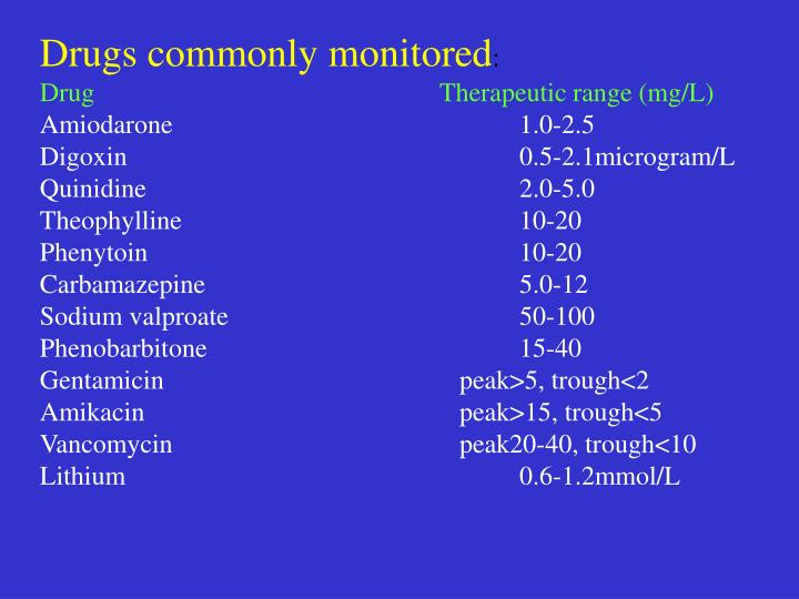 Drugs commonly monitored