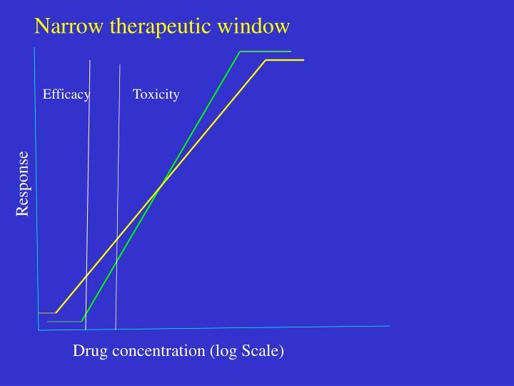 Narrow therapeutic window