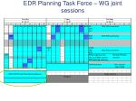 edr planning task force wg joint sessions