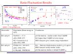 ratio fluctuation results