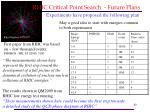 rhic critical point search future plans