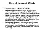 uncertainty around r d 4