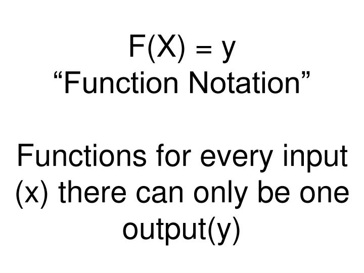 """F(X) = y               """"Function Notation"""""""