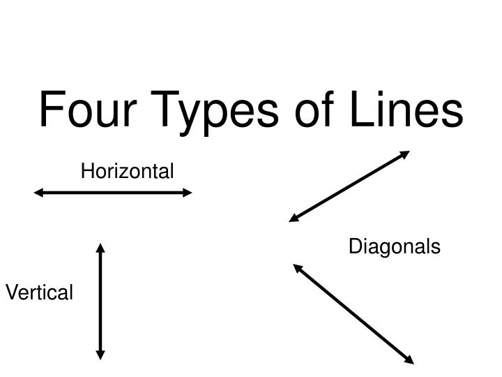Four Types of Lines