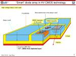 smart diode array in hv cmos technology