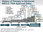 history of therapy in advanced nsclc fda approval dates