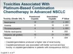 toxicities associated with platinum based combination chemotherapy in advanced nsclc