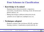 four schemes in classification