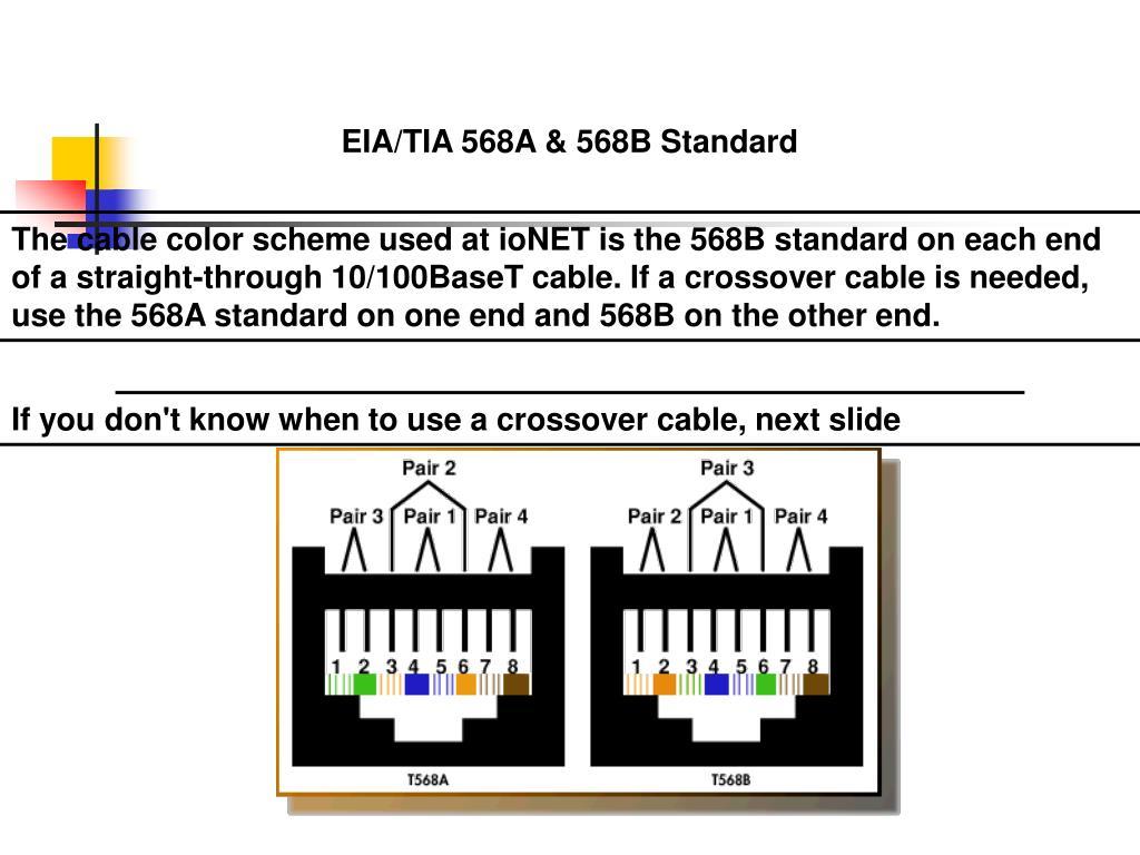 Ppt  Tia 568a  U0026 568b Standard Powerpoint Presentation