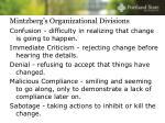 mintzberg s organizational divisions1