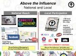 above the influence national and local