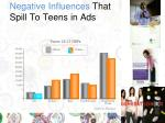 negative influences that spill to teens in ads