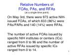 relative numbers of foas pas and rfas at a single time point