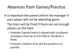 absences from games practice