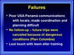 failures