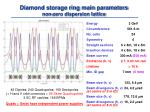 diamond storage ring main parameters non zero dispersion lattice