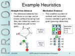 example heuristics